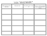 Major Features of the New Deal chart worksheet