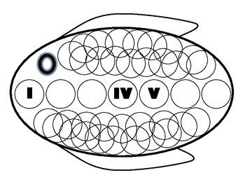 Major Fish Scales