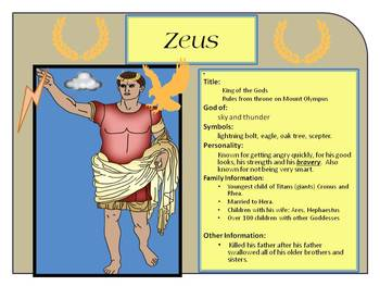 Greek Gods and Goddesses- 3rd and 4th grade -slide show and quiz game