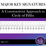 Major Key Signatures: A Constructivist Approach to Circle