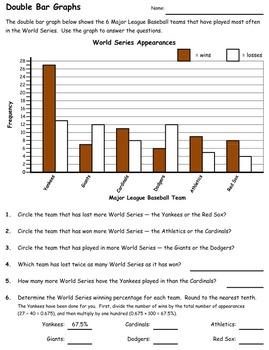 Major League Baseball Graphs & Statistics (Updated with 2013 Statistics)