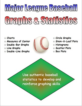 Major League Baseball Graphs & Statistics (Updated with 20