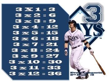 Major League Baseball Multiplication Poster