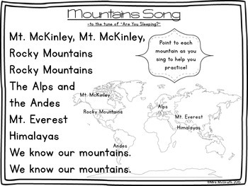 Standards Aligned Major Mountains and Mountain Ranges Grade 2 Geography 2.5
