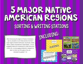 Major Native American Regions: Sorting & Writing