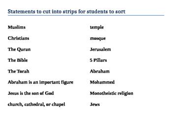Major Religions Venn Diagram