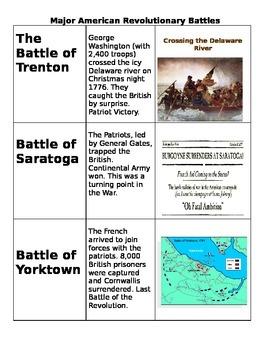 Major Revolutionary Battles- Card Sort