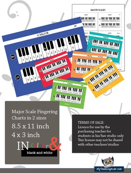 2 Octave Scale Fingering Charts In All Keys (Colour and Black and White)