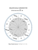 Major Scale Generator for B flat Instruments