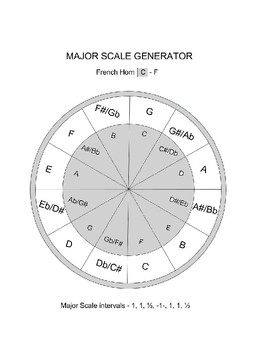 Major Scale Generator for F Instruments