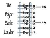 Major Scale Ladder