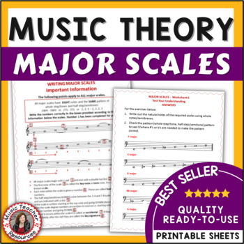 Music Theory: Major Scales Explained and Music Worksheets