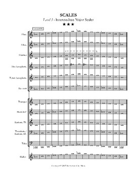 Major Scales - Level 3 - All Instruments