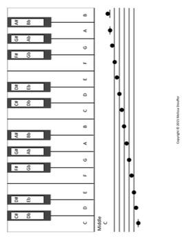 Major Scales Made Major Easy Sampler