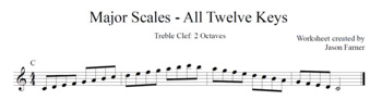 Major Scales - Treble Clef - 2 Octaves