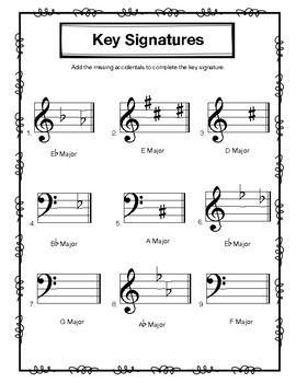 Major Scales and Key Signatures