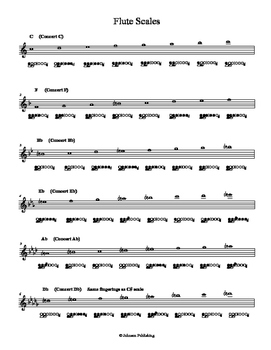 Major Scales with Fingerings for Concert Band Instruments