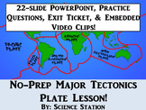 Major Tectonic Plates