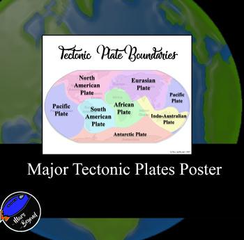 Major Tectonic Plates Poster