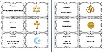 World Religions Card Sort Activity with Graphic Organizer