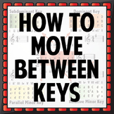 Major and Minor Keys - Music Theory