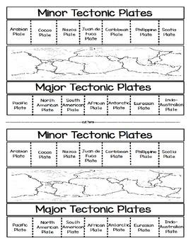 Major and Minor Tectonic Plates