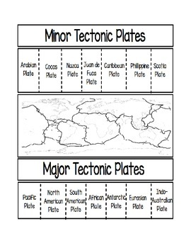 Major and Minor Tectonic Plates