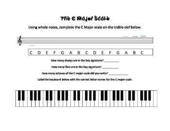 Major scales in the key of C, G, D, A, E, F major