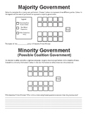 Minority Governments, Majority Governments, and Coalition