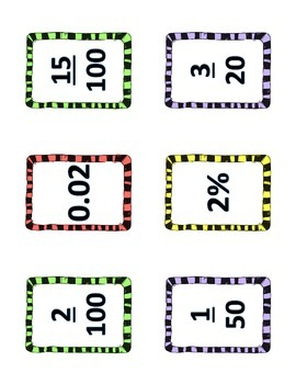 Make A Match - Fractions, Decimals, and Percents Small Group Games