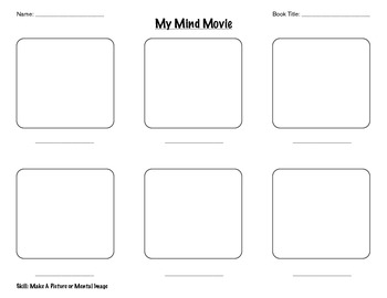 Make A Mental Image ( Mind Movie )