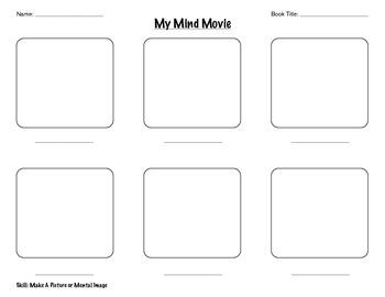 Make A Mental Image ( Mind Movie )