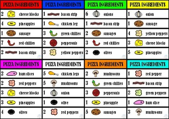 Make A Pizza Counting!