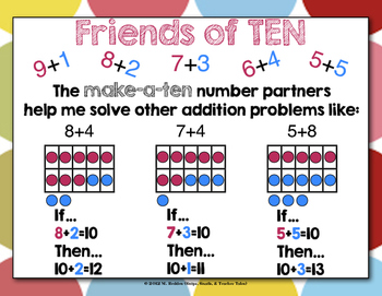 Make-A-Ten Addition Strategy {Anchor Chart}