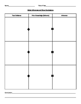 Make Inferences and Draw Conclusions Graphic Organizer