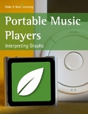 Make It Real: Portable Music Players: Interpreting Graphs