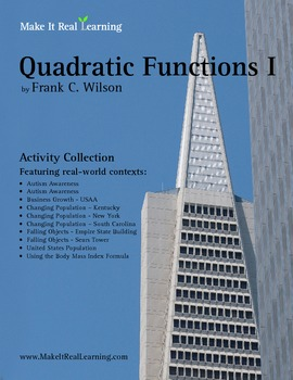quadratic functions in the real world teaching resources teachers