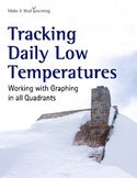 Make It Real: Tracking Daily Low Temperatures: Graphing in all Quadrants
