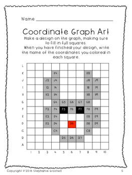 Make Me Love Coordinate Graphs