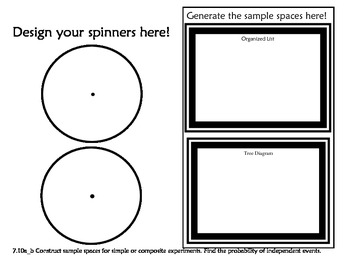 Make Sample Spaces for simple or composite experiments. Middle School Math