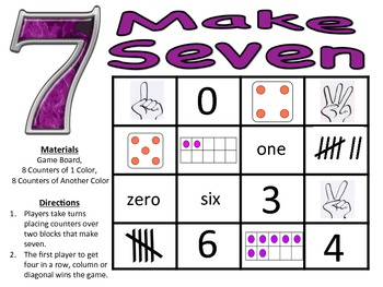 Make Seven - A 2-Player Addition Game to Make Sums of Seven