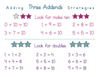 Adding Three Addends Game