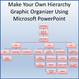 Make Your Own Hierarchy Graphic Organizer Using Microsoft PowerPoint