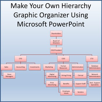 Make Your Own Hierarchy Graphic Organizer Using Microsoft
