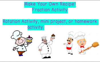 Make Your Own Recipe Activity