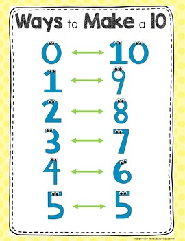 Make a 10 Number Partners Go Fish Game