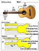 Make a 3D Tagboard Art Guitar - 6 Pages
