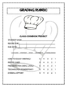 "Class Recipe Book ""How-To"" Writing & Presentation"