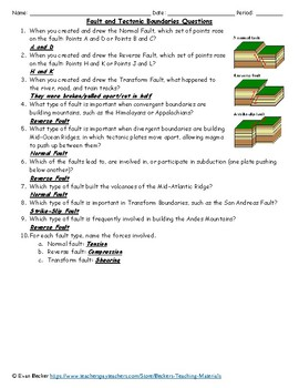 Make a Fault Activity Answer Key