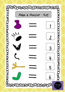Make a Monster- Roll and draw Add and Subtract to Make a Monster Maths Centers